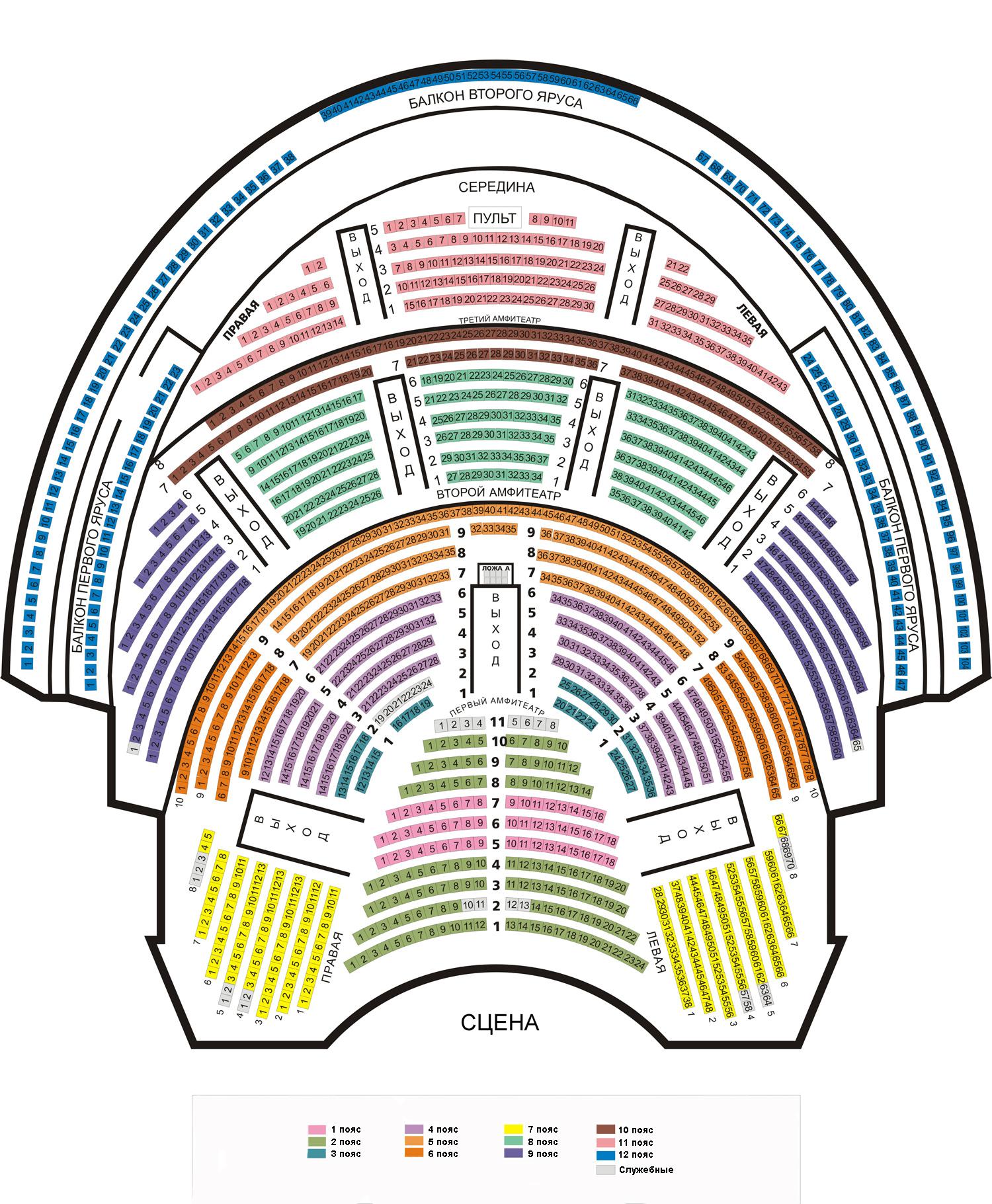 Концертный проигрыватель схема
